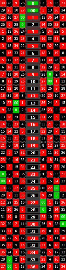 Online Casino - 44465