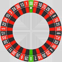 Casino Login Regeln - 14645