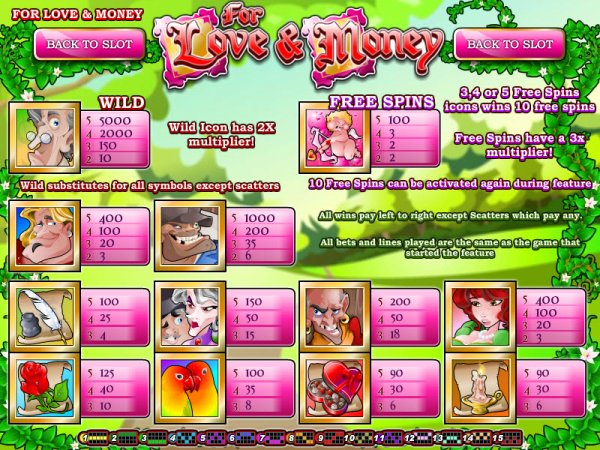 Online Casino Test - 51884
