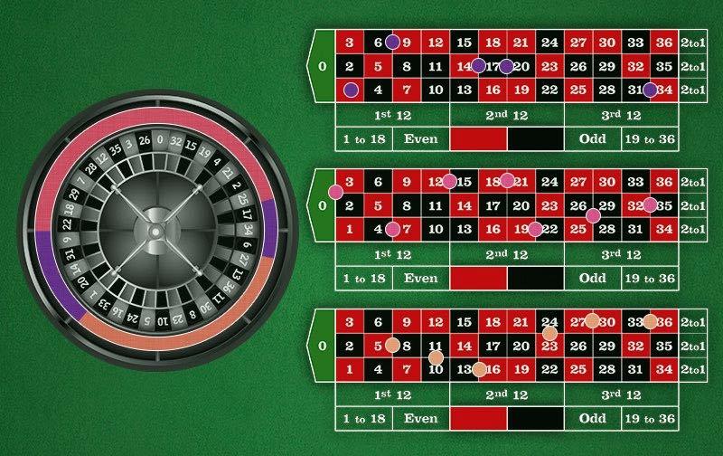 Roulette Reihenfolge Gefallener - 20070