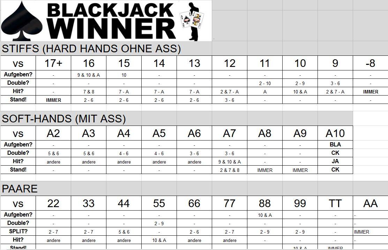 Black Jack - 36885
