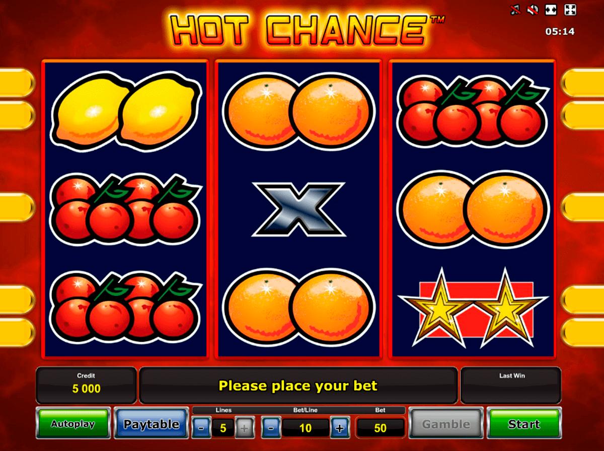 Online Casino Mit Гјberweisung