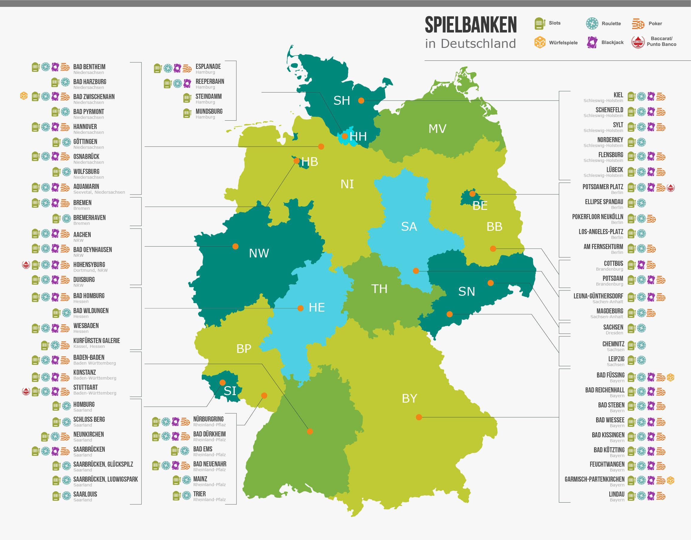 Lotterien In Deutschland - 47431