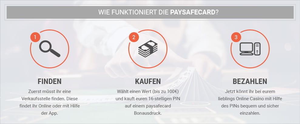 Unterschiedliche Spielertypen Spielbanken - 21310