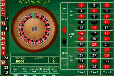 Roulette Schnelles - 83776