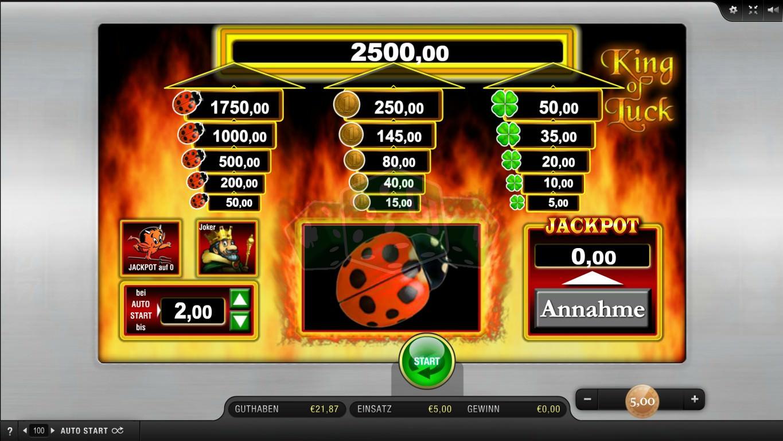 Gamblejoe Forum Spielverhalten - 40678