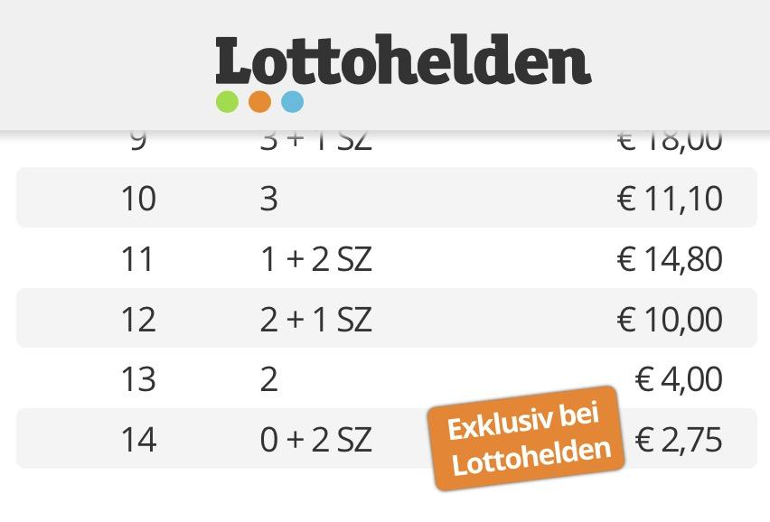 Euromillions Joker Gewinnchancen - 51189