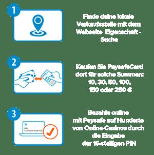 Echtgeld Casino Paysafecard - 95325
