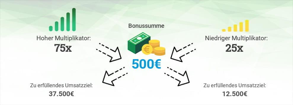 Casino mit Echtgeld - 91059