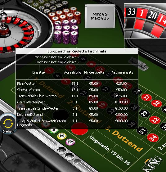 Roulette ohne - 57821