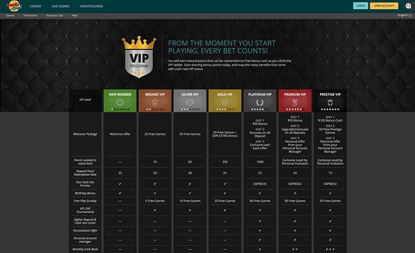 Casino Bonus Codes - 61644