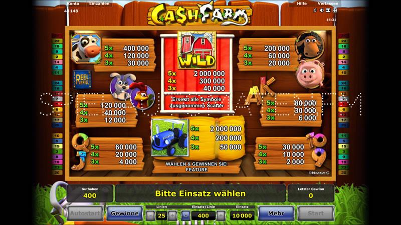 Online Casino Test - 59655