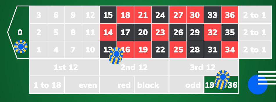 Start Casino - 45420