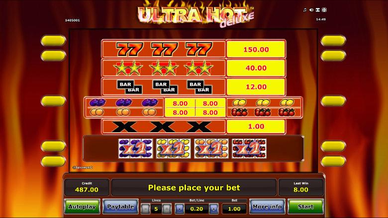 Ultra Hot - 39701