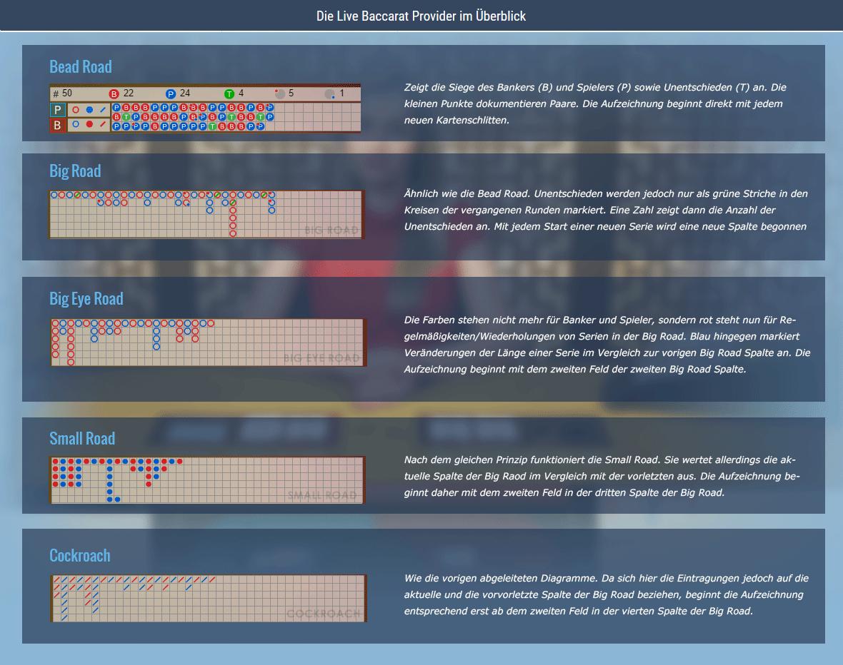 Unterschiedliche Spielertypen - 53990