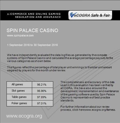 Verifizierung Casino - 89978